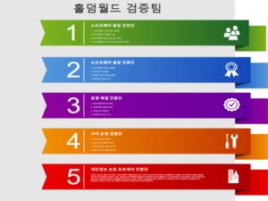 홀덤월드 검증팀  조직도